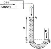 manometer with gas supply