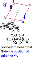 mechanism of dc motor